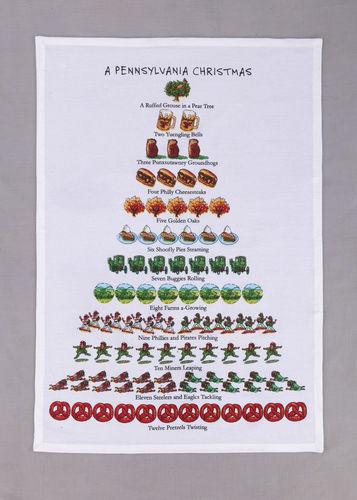 San Diego Christmas Tree Farms